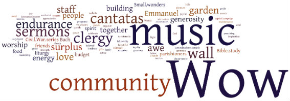 word cloud for what amazes us about Emmanuel